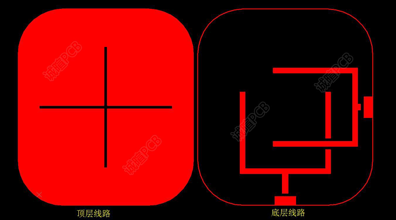 两面线路不对称