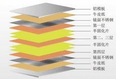PCB多层板在压合guo程中常见问ti原因和解决ban法